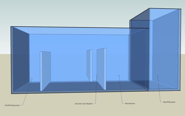aquarium interessantes aus neumis welt. Black Bedroom Furniture Sets. Home Design Ideas